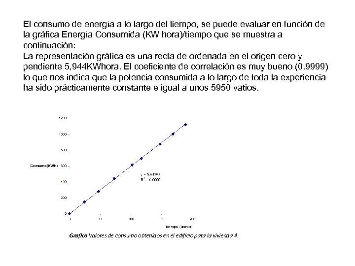 El consumo de energía a lo largo del tiempo, se puede evaluar en función