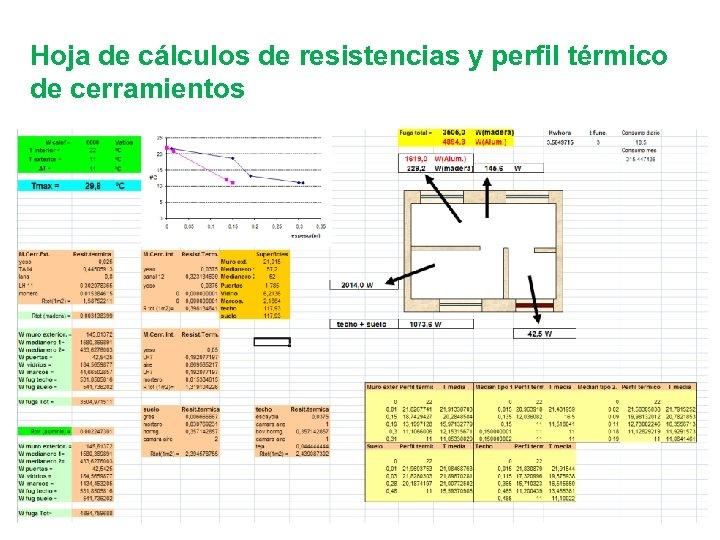 Hoja de cálculos de resistencias y perfil térmico de cerramientos