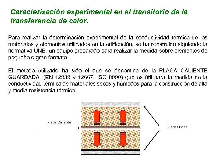 Caracterización experimental en el transitorio de la transferencia de calor. Para realizar la determinación