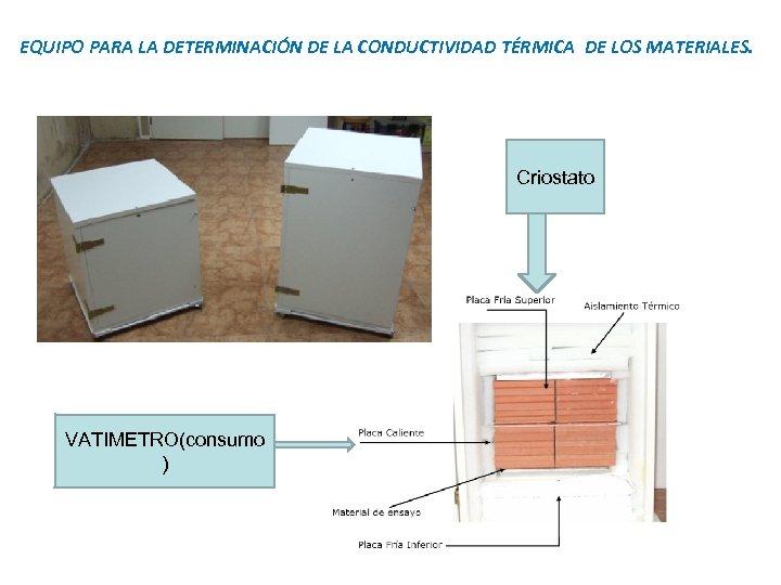 EQUIPO PARA LA DETERMINACIÓN DE LA CONDUCTIVIDAD TÉRMICA DE LOS MATERIALES. Criostato VATIMETRO(consumo )