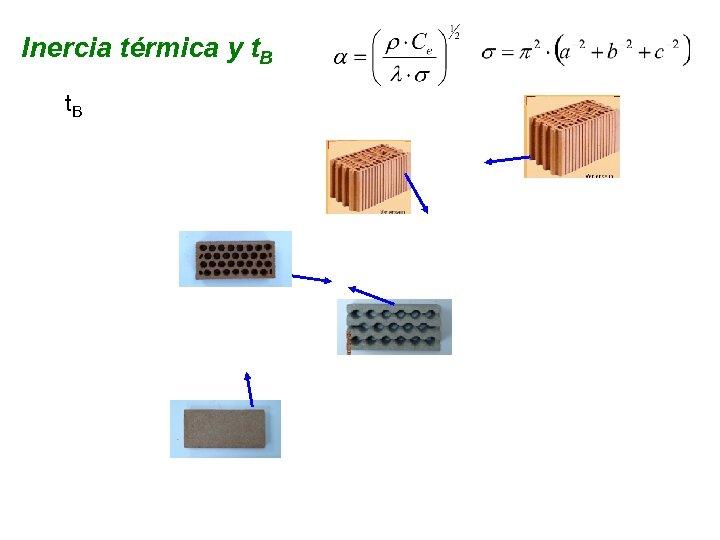 Inercia térmica y t. B