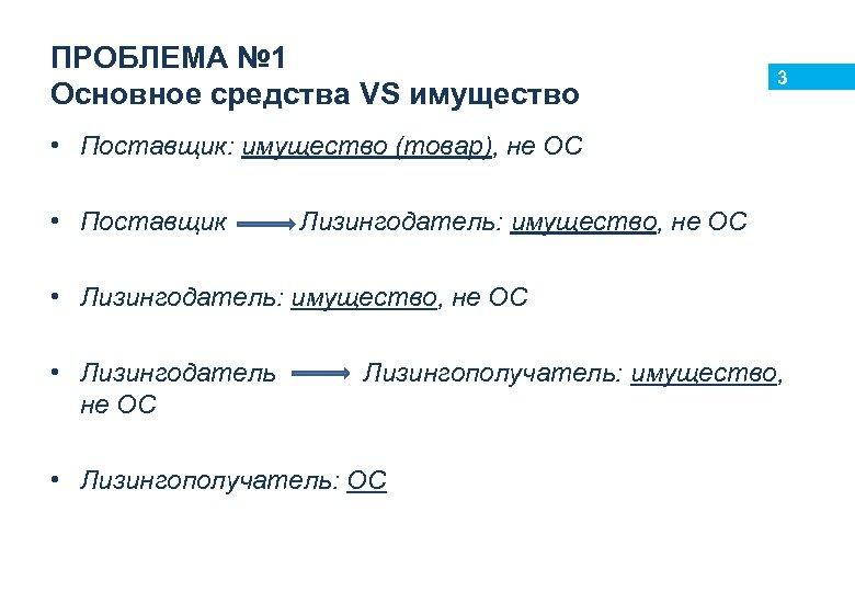 ПРОБЛЕМА № 1 Основное средства VS имущество 3 • Поставщик: имущество (товар), не ОС