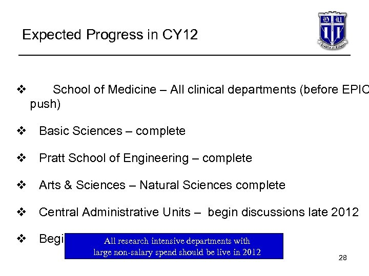 Expected Progress in CY 12 v School of Medicine – All clinical departments (before