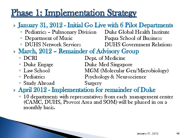 Phase 1: Implementation Strategy January 31, 2012 - Initial Go Live with 6 Pilot