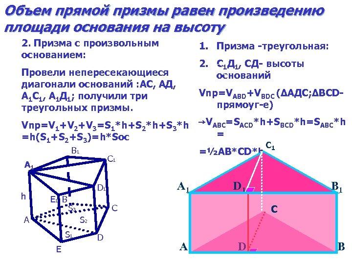 Объем прямой призмы равен произведению площади основания на высоту 2. Призма с произвольным основанием: