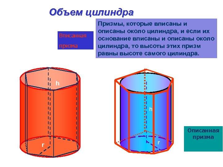 Объем цилиндра Вписанная призма Призмы, которые вписаны и описаны около цилиндра, и если их