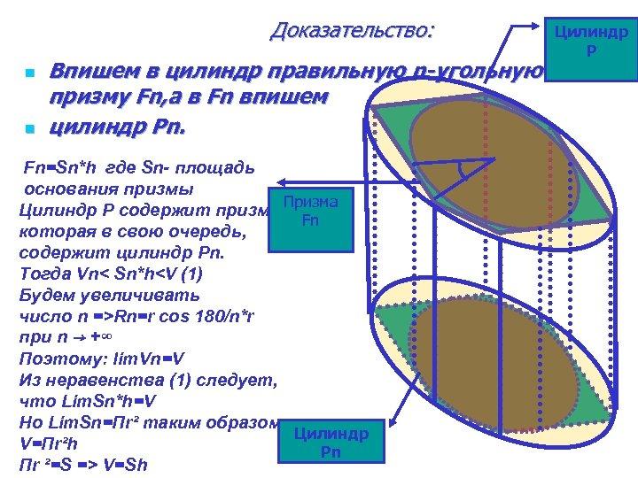 Доказательство: n n Впишем в цилиндр правильную n-угольную призму Fn, а в Fn впишем