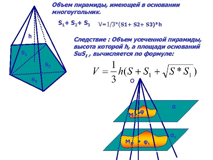 Объем пирамиды, имеющей в основании многоугольник. S 1+ S 2+ S 3 h V=1/3*(S