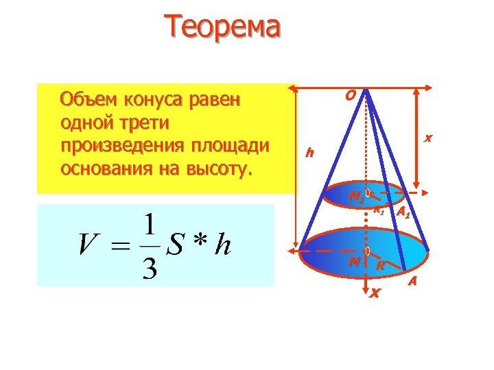 Теорема Объем конуса равен одной трети произведения площади основания на высоту. O х h