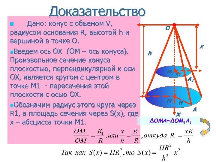Доказательство Дано: конус с объемом V, радиусом основания R, высотой h и вершиной в