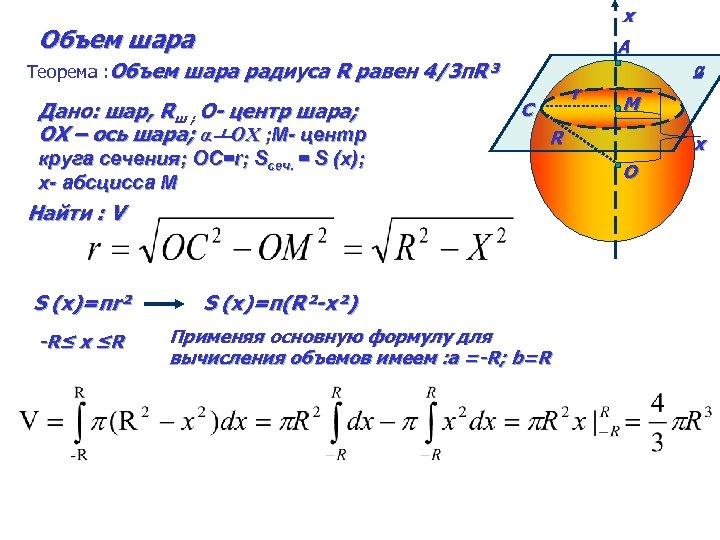 х Объем шара A Теорема : Объем шара радиуса R равен 4/3πR³ Дано: шар,
