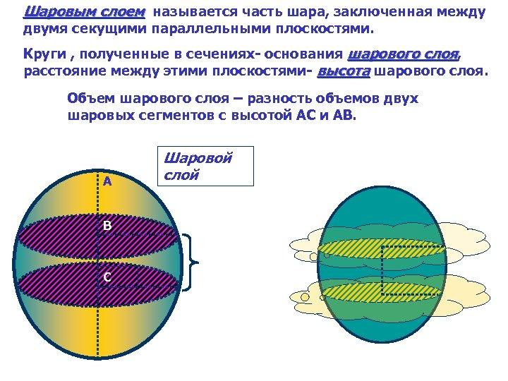 Шаровым слоем называется часть шара, заключенная между двумя секущими параллельными плоскостями. Круги , полученные