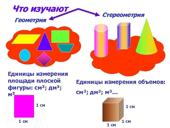 Что изучают Геометрия Единицы измерения площади плоской фигуры: см²; дм²; м²… Стереометрия Единицы измерения