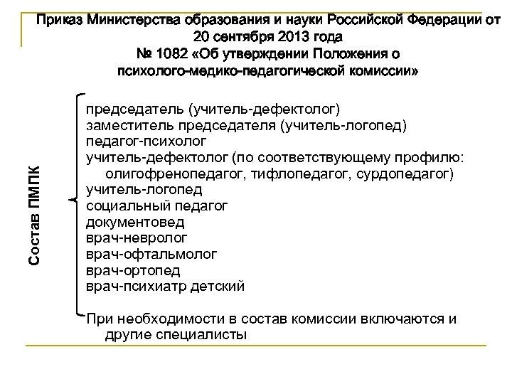 Состав ПМПК Приказ Министерства образования и науки Российской Федерации от 20 сентября 2013 года