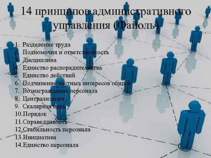 14 принципов административного управления (Файоль) 1. Разделение труда 2. Полномочия и ответственность 3. Дисциплина