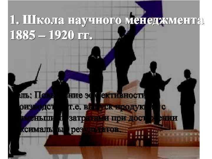 1. Школа научного менеджмента 1885 – 1920 гг. Цель: Повышение эффективности производства, т. е.