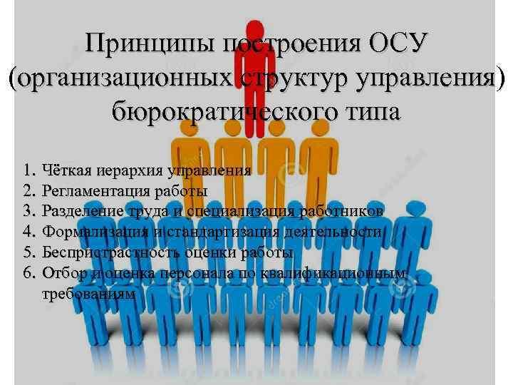 Принципы построения ОСУ (организационных структур управления) бюрократического типа 1. 2. 3. 4. 5. 6.