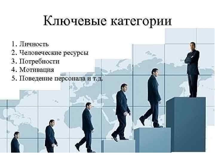 Ключевые категории 1. 2. 3. 4. 5. Личность Человеческие ресурсы Потребности Мотивация Поведение персонала