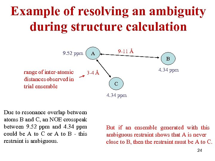 Example of resolving an ambiguity during structure calculation 9. 52 ppm range of inter-atomic