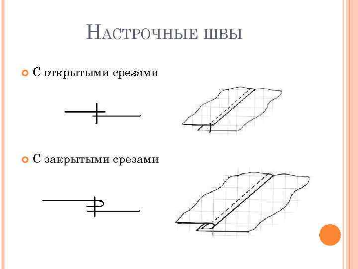 Как сделать швы краевые все