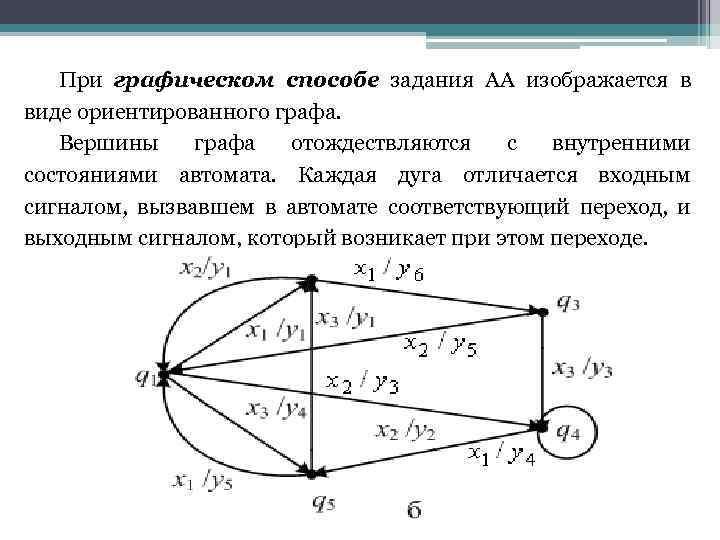 При графическом способе задания АА изображается в виде ориентированного графа. Вершины графа отождествляются с