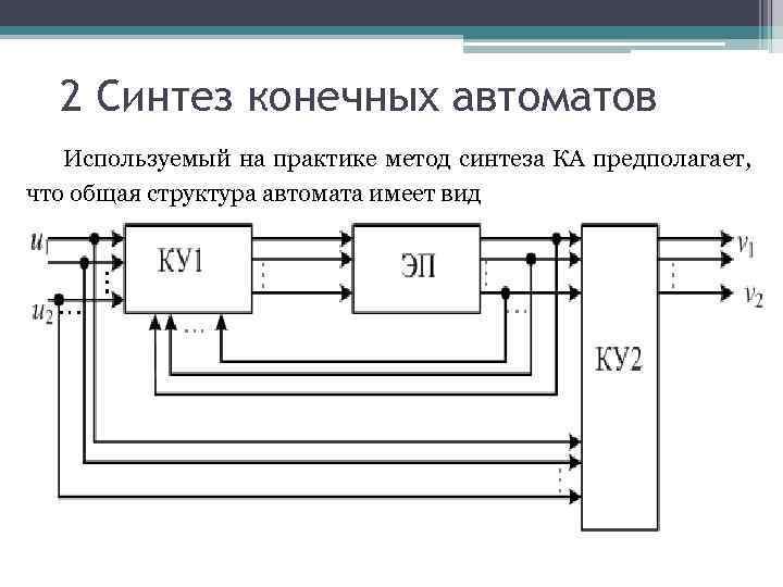 2 Синтез конечных автоматов Используемый на практике метод синтеза КА предполагает, что общая структура