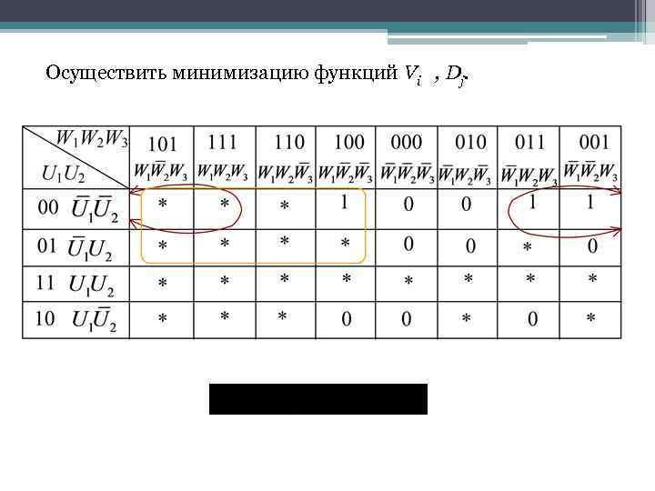 Осуществить минимизацию функций Vi , Dj.