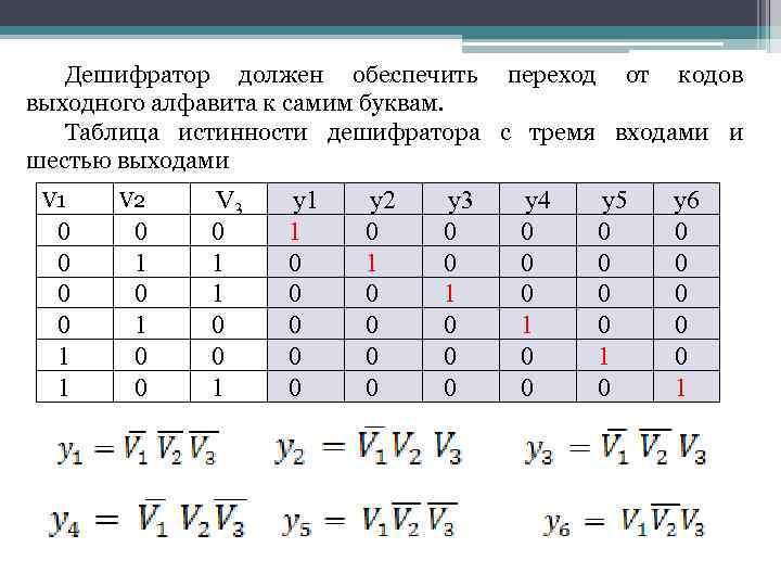 ; Дешифратор должен обеспечить переход от кодов выходного алфавита к самим буквам. Таблица истинности