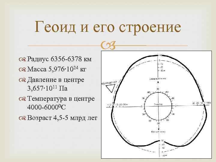 Геоид и его строение Радиус 6356 -6378 км Масса 5, 976∙ 1024 кг Давление