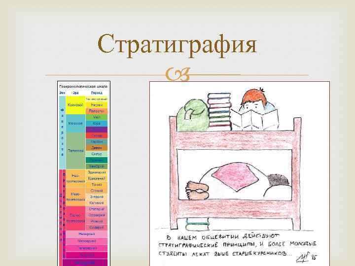 Стратиграфия