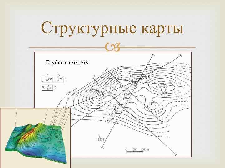 Структурные карты Глубина в метрах