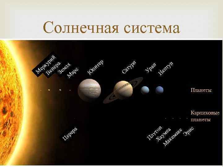 Солнечная система й ри а у рк нер мля с е М Ве Зе