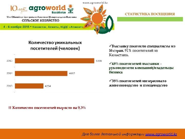 СТАТИСТИКА ПОСЕЩЕНИЯ üВыставку посетили специалисты из 16 стран. 91% посетителей из Казахстана. ü 48%