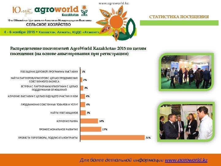 СТАТИСТИКА ПОСЕЩЕНИЯ Распределение посетителей Agro. World Kazakhstan 2015 по целям посещения (на основе анкетирования