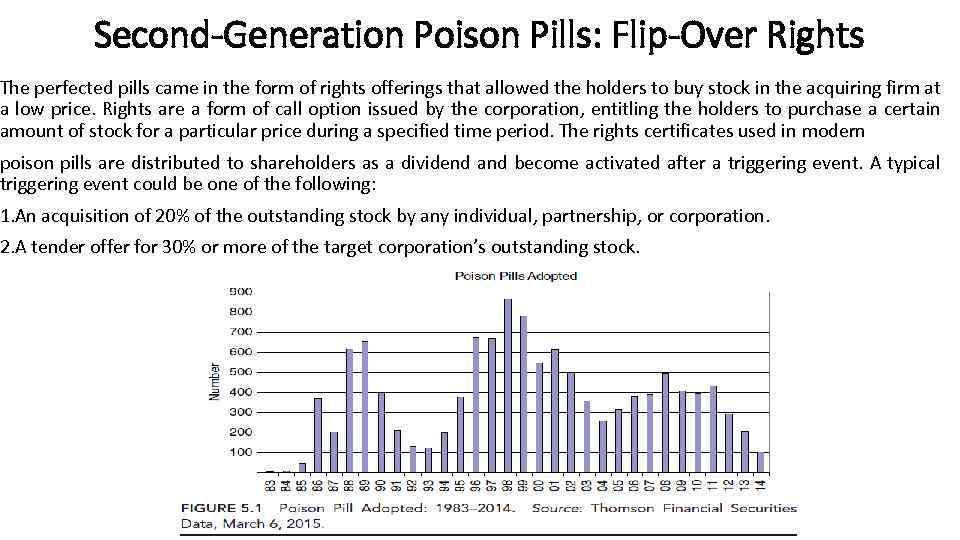 Second-Generation Poison Pills: Flip-Over Rights The perfected pills came in the form of rights