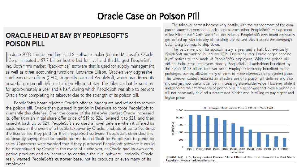 Oracle Case on Poison Pill