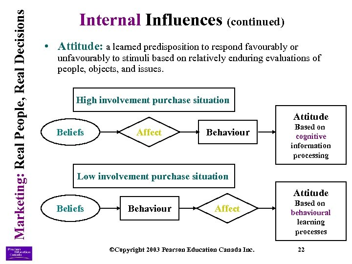 Marketing: Real People, Real Decisions Internal Influences (continued) • Attitude: a learned predisposition to