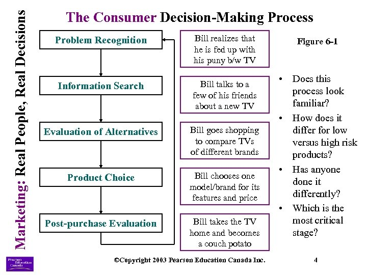 Marketing: Real People, Real Decisions The Consumer Decision-Making Process Problem Recognition Bill realizes that