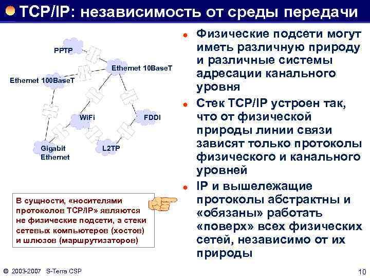 TCP/IP: независимость от среды передачи ® PPTP Ethernet 10 Base. T Ethernet 100 Base.