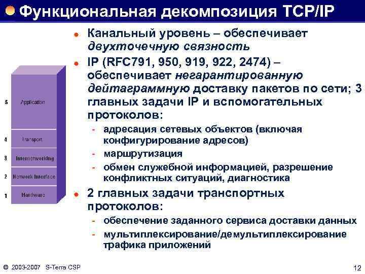 Функциональная декомпозиция TCP/IP ® ® Канальный уровень – обеспечивает двухточечную связность IP (RFC 791,
