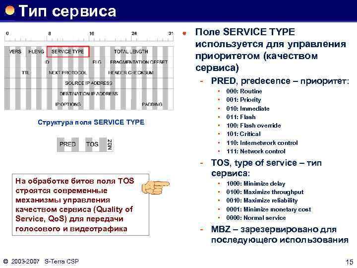 Тип сервиса ® Поле SERVICE TYPE используется для управления приоритетом (качеством сервиса) PRED, predecence