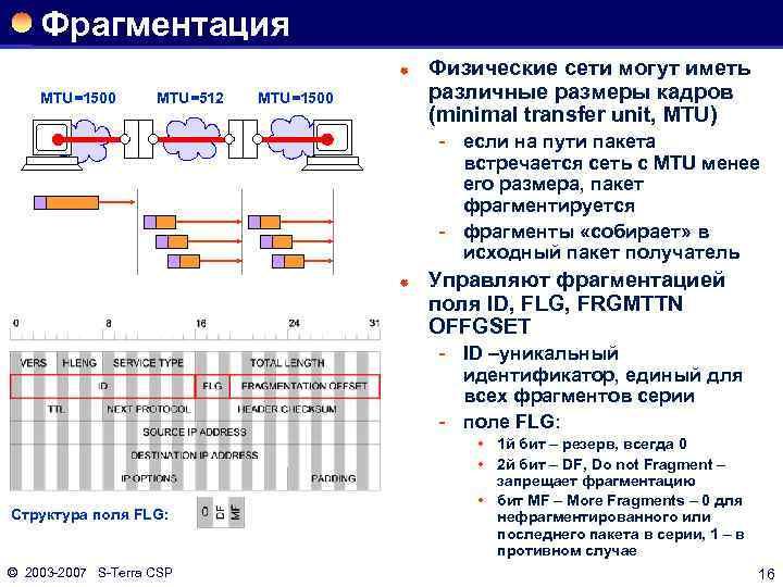 Фрагментация ® MTU=1500 MTU=512 MTU=1500 Физические сети могут иметь различные размеры кадров (minimal transfer