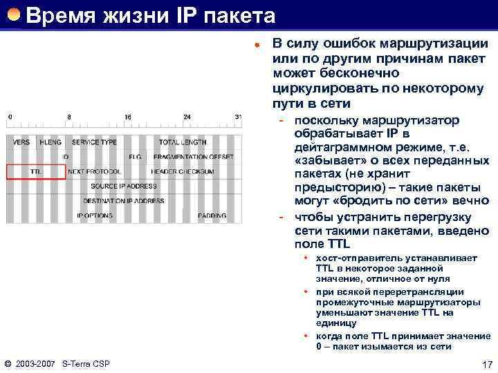 Время жизни IP пакета ® В силу ошибок маршрутизации или по другим причинам пакет