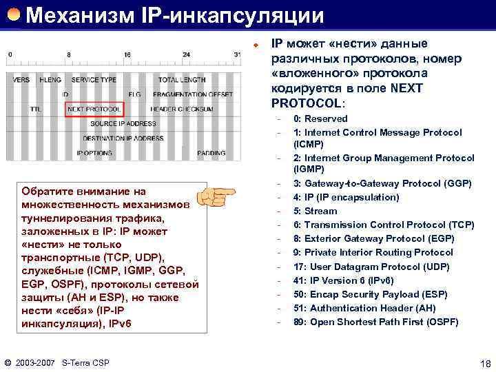 Механизм IP-инкапсуляции ® IP может «нести» данные различных протоколов, номер «вложенного» протокола кодируется в