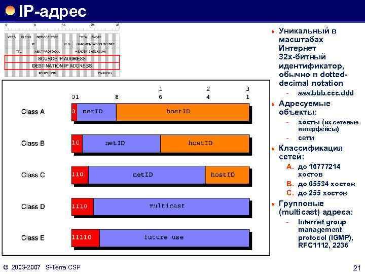 IP-адрес ® Уникальный в масштабах Интернет 32 х-битный идентификатор, обычно в dotteddecimal notation ®