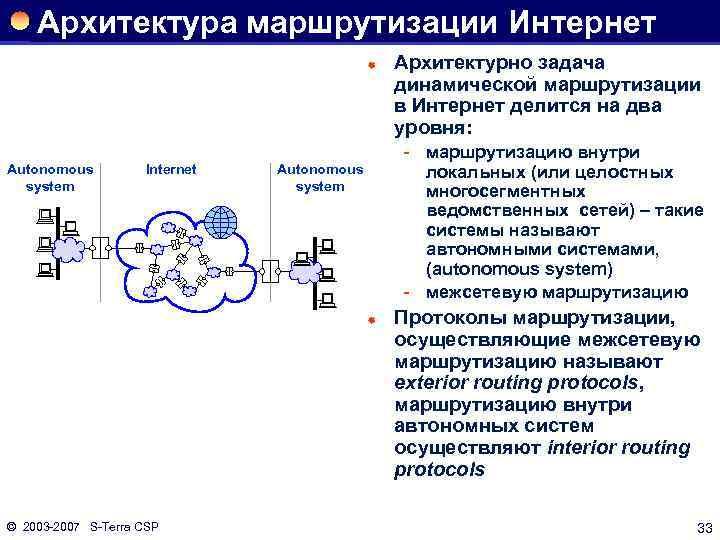 Архитектура маршрутизации Интернет ® Autonomous system Internet маршрутизацию внутри локальных (или целостных многосегментных ведомственных