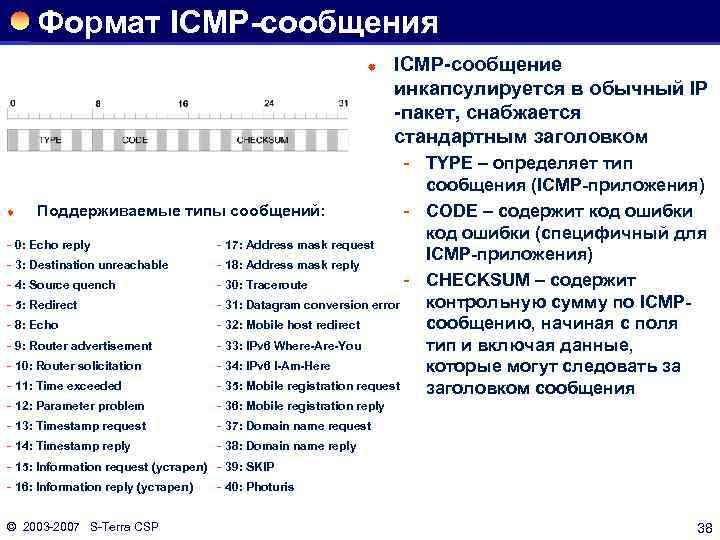 Формат ICMP-сообщения ® ICMP-сообщение инкапсулируется в обычный IP -пакет, снабжается стандартным заголовком TYPE –