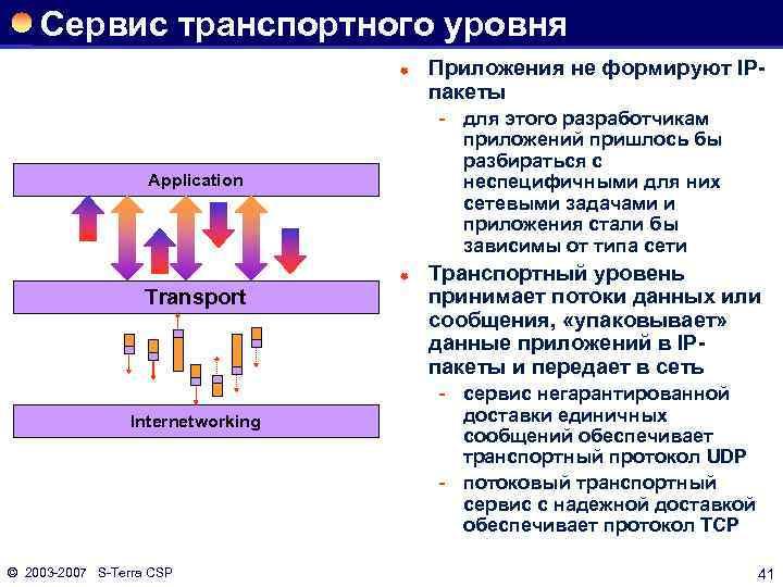 Сервис транспортного уровня ® для этого разработчикам приложений пришлось бы разбираться с неспецифичными для