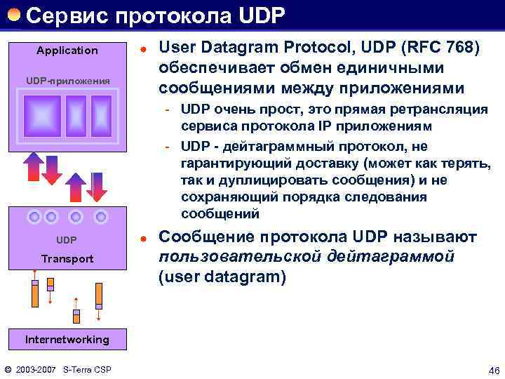 Сервис протокола UDP Application ® UDP-приложения User Datagram Protocol, UDP (RFC 768) обеспечивает обмен