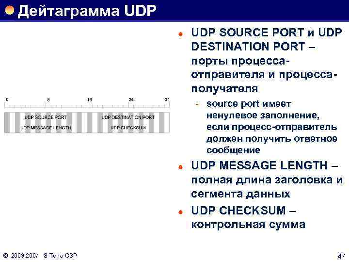 Дейтаграмма UDP ® UDP SOURCE PORT и UDP DESTINATION PORT – порты процессаотправителя и